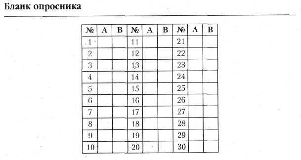 ответы на опросник нпн-а-1